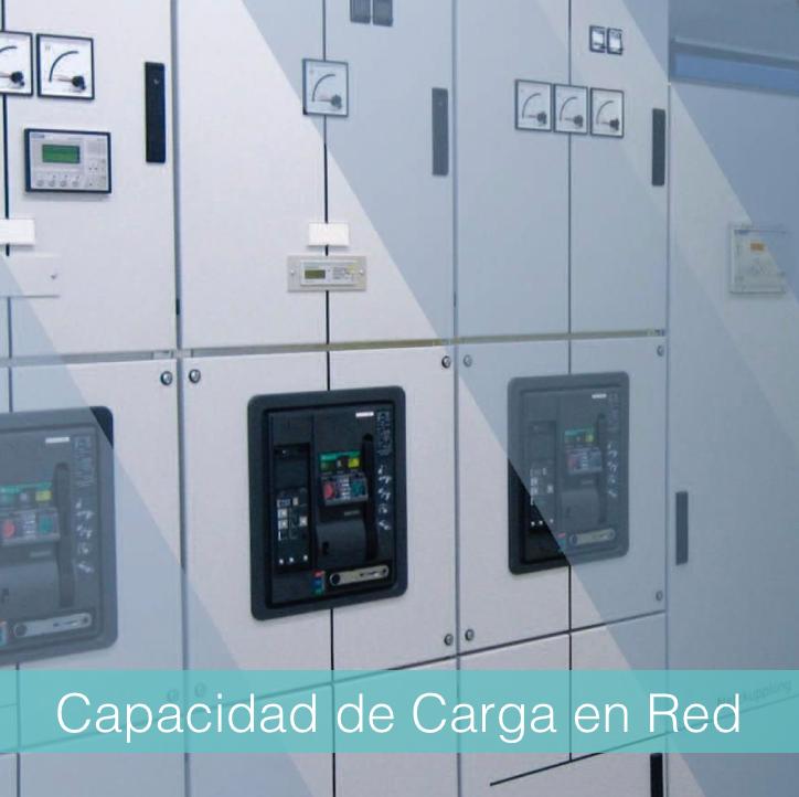 Capacidad de carga una Red de distribución eléctrica